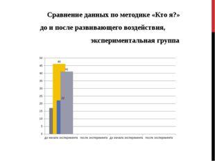 Сравнение данных по методике «Кто я?» до и после развивающего воздействия, эк