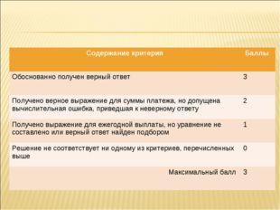 Содержание критерияБаллы Обоснованно получен верный ответ3 Получено верное