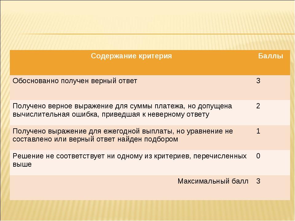 Содержание критерияБаллы Обоснованно получен верный ответ3 Получено верное...