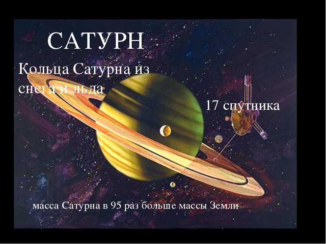 САТУРН Кольца Сатурна из снега и льда масса Сатурна в 95 раз больше массы Зем...