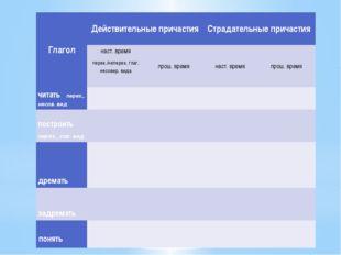 Глагол Действительные причастия Страдательные причастия наст.время перех./не