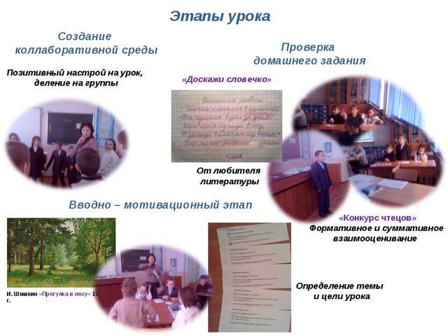 Этапы урока Создание коллаборативной среды Проверка домашнего задания «Конкур...