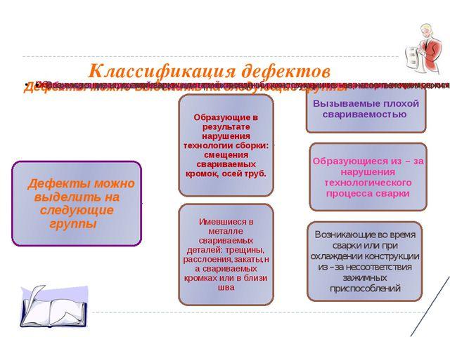 Классификация дефектов