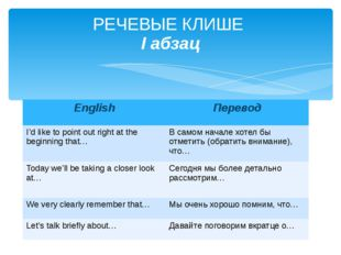 РЕЧЕВЫЕ КЛИШЕ I абзац English Перевод I'd like to point out right at the begi