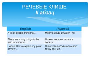 РЕЧЕВЫЕ КЛИШЕ II абзац English Перевод A lot of people think that… Многие люд