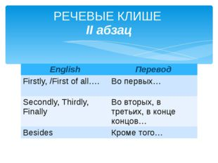 РЕЧЕВЫЕ КЛИШЕ II абзац English Перевод Firstly, /First of all…. Во первых… Se