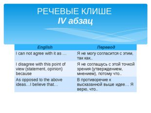 РЕЧЕВЫЕ КЛИШЕ IV абзац English Перевод I can not agree with it as … Я не могу