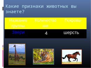 Какие признаки животных вы знаете? 4 шерсть Название группыКоличество ногПо