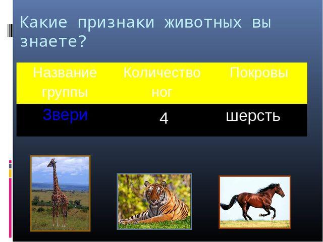 Какие признаки животных вы знаете? 4 шерсть Название группыКоличество ногПо...