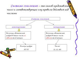 Система счисления – это способ представления чисел и соответствующие ему пра