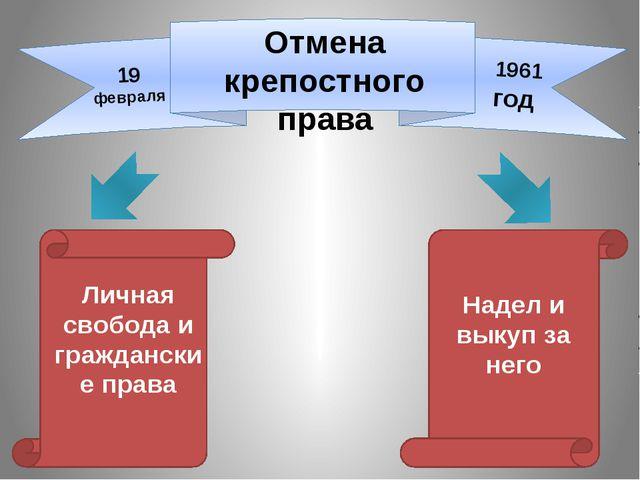 Личная свобода и гражданские права Надел и выкуп за него Отмена крепостного...