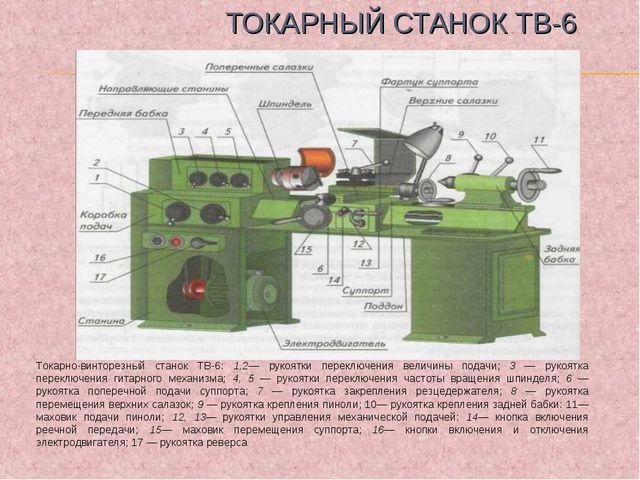 ТОКАРНЫЙ СТАНОК ТВ-6 Токарно-винторезный станок ТВ-6: 1,2— рукоятки переключе...