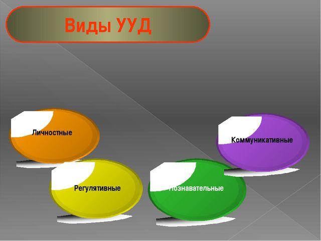 Виды УУД Личностные Регулятивные Познавательные Коммуникативные