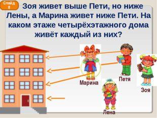 Зоя живет выше Пети, но ниже Лены, а Марина живет ниже Пети. На каком этаже