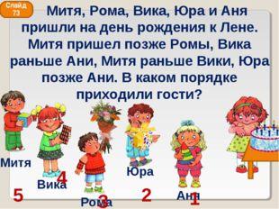 1 2 3 4 5 Слайд 73 Митя, Рома, Вика, Юра и Аня пришли на день рождения к Лене