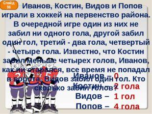 Иванов – Костин – Видов – Попов – 0 2 гола 1 гол 4 гола Слайд 96 Иванов, Кост