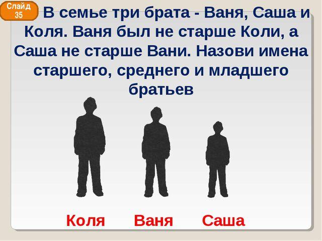 Ваня Саша Коля Слайд 35 В семье три брата - Ваня, Саша и Коля. Ваня был не ст...