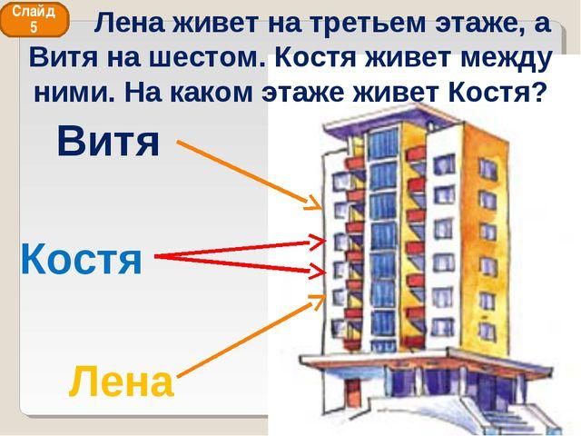 Лена Витя Костя Слайд 5 Лена живет на третьем этаже, а Витя на шестом. Костя...