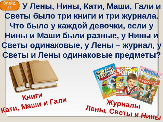 Книги Кати, Маши и Гали Журналы Лены, Светы и Нины Слайд 55 У Лены, Нины, Кат...