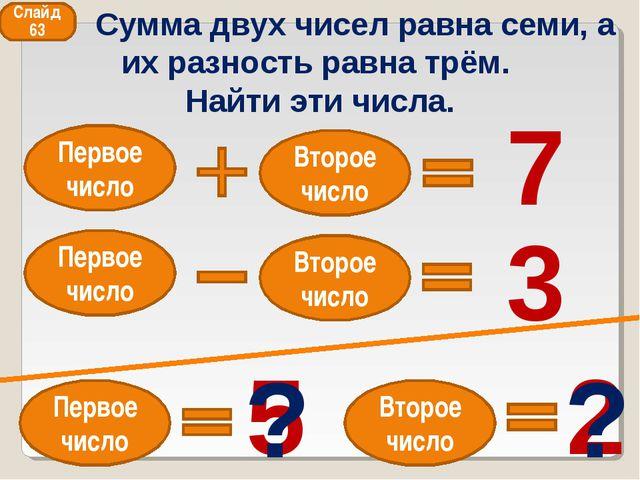 7 3 Первое число Первое число Второе число Второе число Первое число 5 Второе...