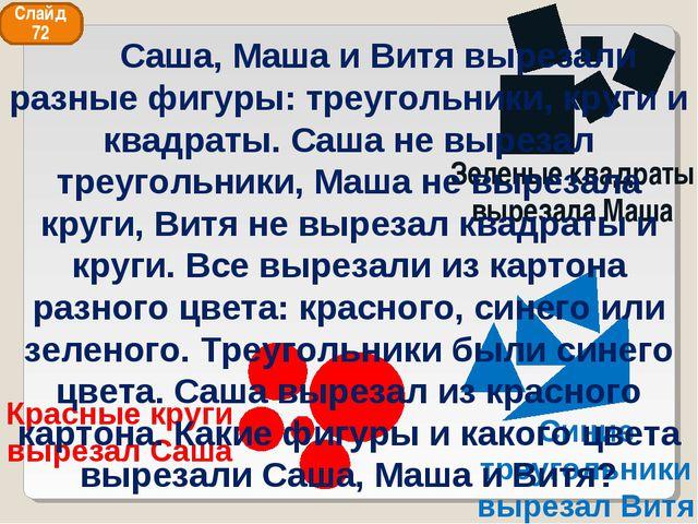Зеленые квадраты вырезала Маша Синие треугольники вырезал Витя Красные круги...