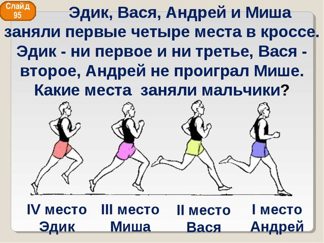 II место Вася IV место Эдик I место Андрей III место Миша Слайд 95 Эдик, Вася...