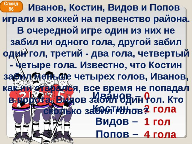 Иванов – Костин – Видов – Попов – 0 2 гола 1 гол 4 гола Слайд 96 Иванов, Кост...