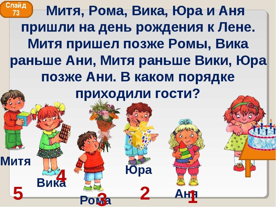1 2 3 4 5 Слайд 73 Митя, Рома, Вика, Юра и Аня пришли на день рождения к Лене...