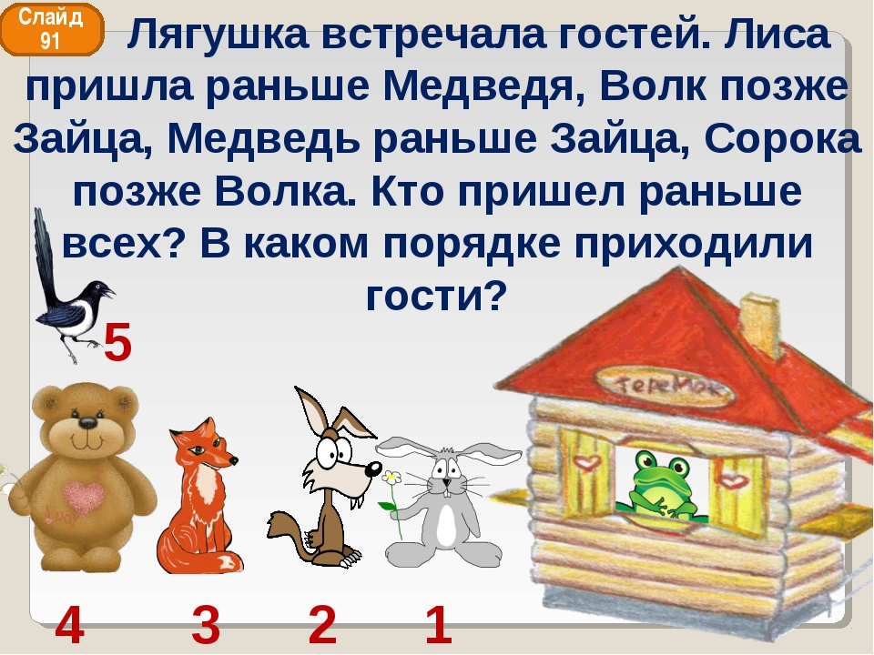 1 5 2 3 4 Слайд 91 Лягушка встречала гостей. Лиса пришла раньше Медведя, Волк...