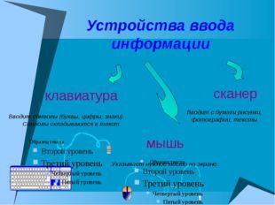 Устройства ввода информации клавиатура сканер мышь Вводит символы (буквы, циф