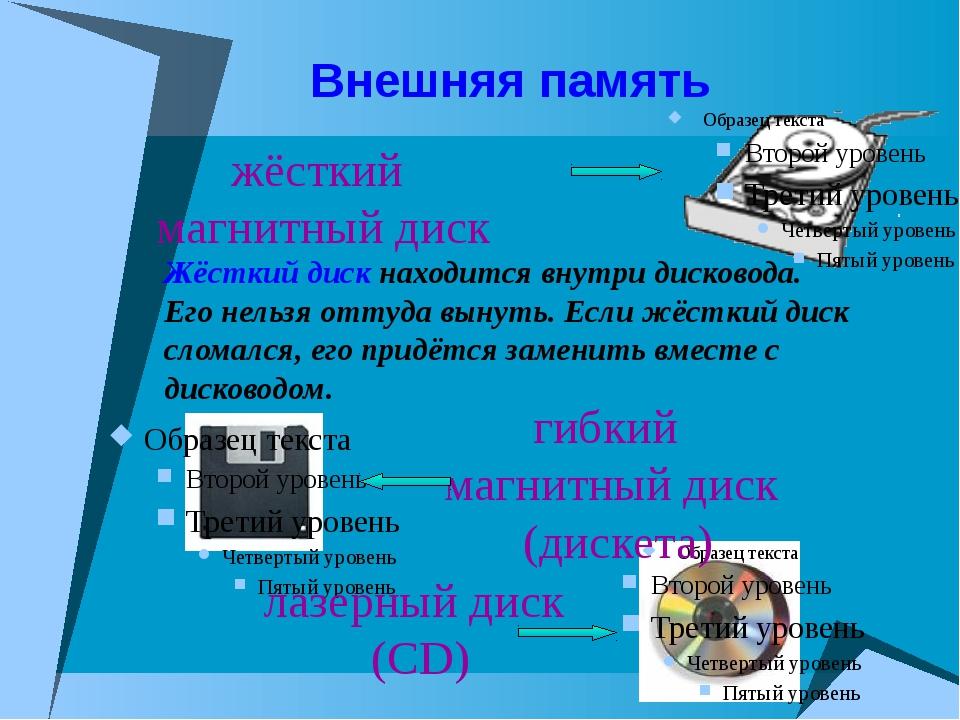 Внешняя память жёсткий магнитный диск гибкий магнитный диск (дискета) лазерны...