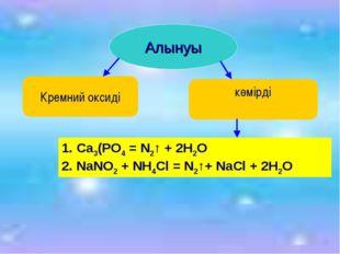 Алынуы Кремний оксиді көмірді 1. Ca3(PO4 = N2↑ + 2H2O 2. NaNO2 + NH4Cl = N2↑