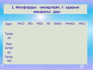 1. Фосфордың оксидтерін, тұздарын ажыратыңдар: Азот NH4ClNO2HNO3NONaNO3