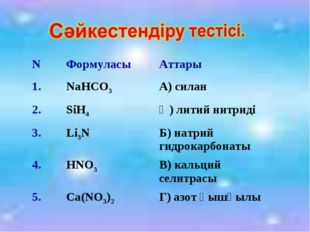 NФормуласыАттары 1.NaHСO3А) силан 2.SiH4Ә) литий нитриді 3.Li3NБ) нат