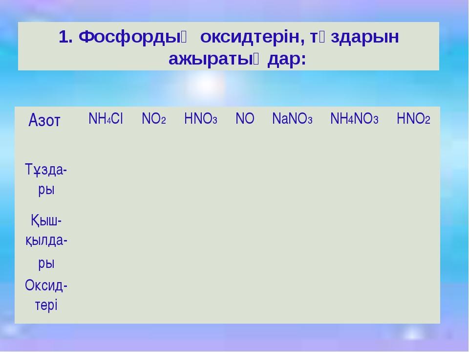 1. Фосфордың оксидтерін, тұздарын ажыратыңдар: Азот NH4ClNO2HNO3NONaNO3...