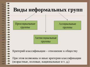Виды неформальных групп Просоциальные группы Асоциальные группы Антисоциальны
