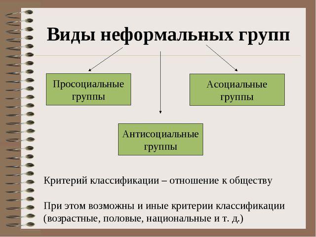 Виды неформальных групп Просоциальные группы Асоциальные группы Антисоциальны...
