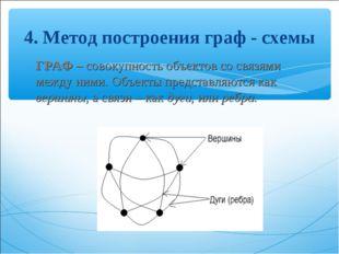 ГРАФ – совокупность объектов со связями между ними. Объекты представляются ка