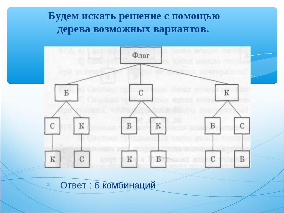 Ответ : 6 комбинаций Будем искать решение с помощью дерева возможных вариант...