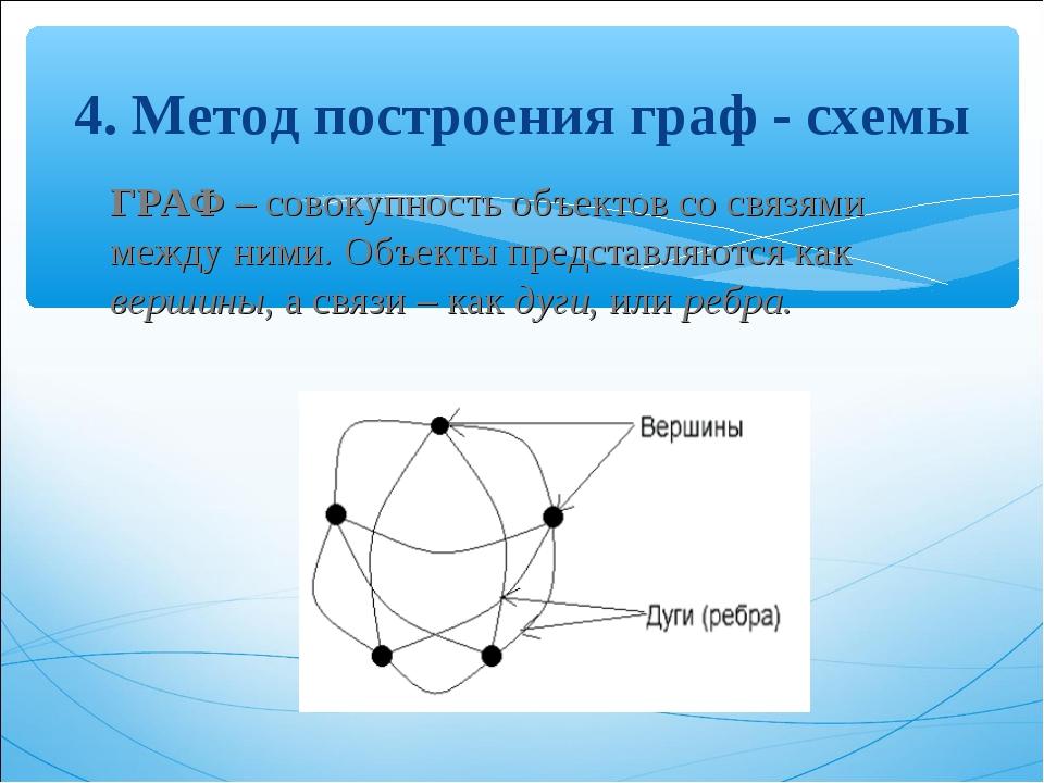 ГРАФ – совокупность объектов со связями между ними. Объекты представляются ка...