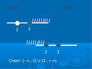 Ответ: (- ∞ ; 2) U (3 ; + ∞) 3 2 2 3