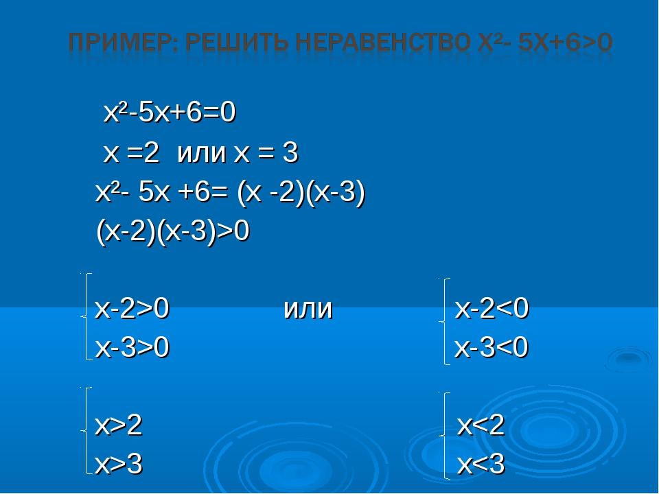 x²-5x+6=0  х =2 или х = 3 x²- 5х +6= (х -2)(х-3) (х-2)(х-3)>0  х-2>0 ил...