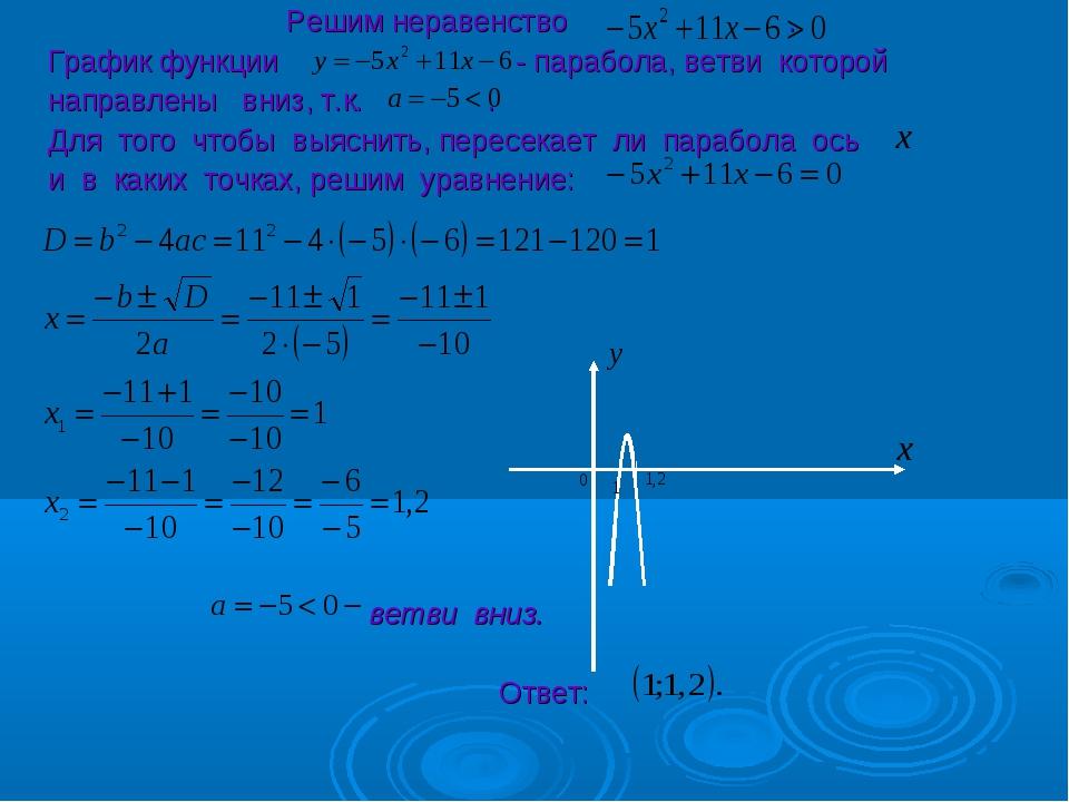 Решим неравенство . График функции - парабола, ветви которой направлены вниз...