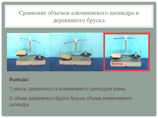 Сравнение объемов алюминиевого цилиндра и деревянного бруска Выводы: 1) массы...