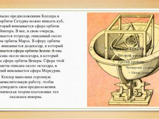 Согласно предположениям Кеплера в сферу орбиты Сатурна можно вписать куб, в к