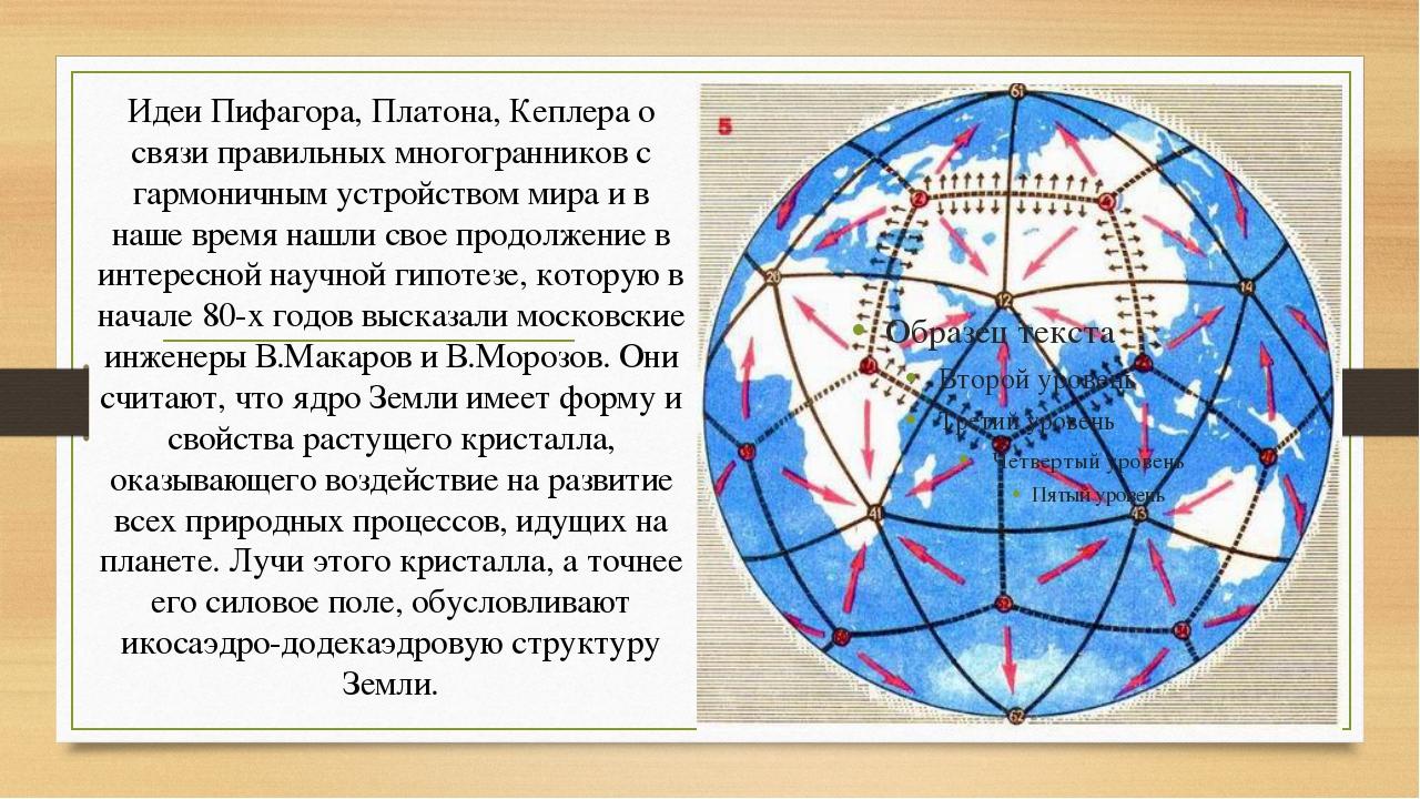 Идеи Пифагора, Платона, Кеплера о связи правильных многогранников с гармоничн...