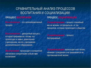СРАВНИТЕЛЬНЫЙ АНАЛИЗ ПРОЦЕССОВ ВОСПИТАНИЯ И СОЦИАЛИЗАЦИИ: ПРОЦЕСС СОЦИАЛИЗАЦИ