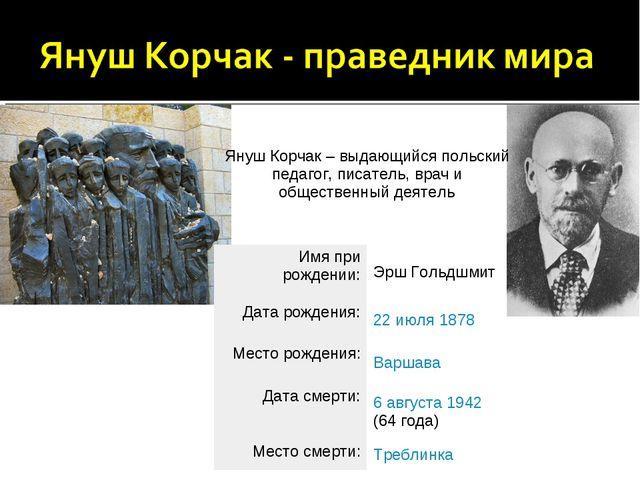 Януш Корчак – выдающийся польский педагог, писатель, врач и общественный деят...
