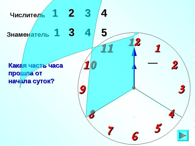 1 2 9 6 12 11 10 8 7 4 5 3 Числитель 1 3 4 Знаменатель 5 1 4 Какая часть часа...