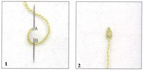 Вышивка Тамбурный шов Chain stitch